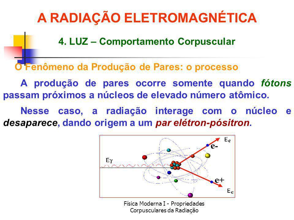 Física Moderna I - Propriedades Corpusculares da Radiação A produção de pares ocorre somente quando fótons passam próximos a núcleos de elevado número atômico.