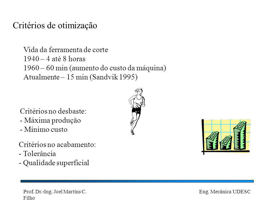 Prof. Dr.-Ing. Joel Martins C. Filho Eng. Mecânica UDESC Critérios no desbaste: - Máxima produção - Mínimo custo Critérios no acabamento: - Tolerância