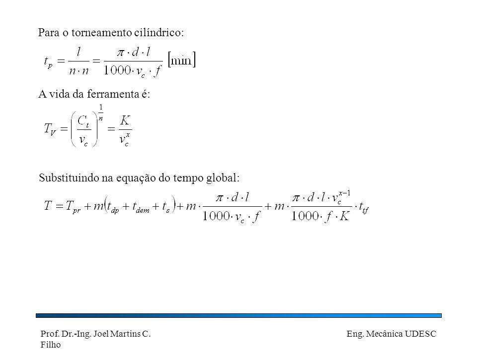 Prof. Dr.-Ing. Joel Martins C. Filho Eng. Mecânica UDESC Para o torneamento cilíndrico: A vida da ferramenta é: Substituindo na equação do tempo globa