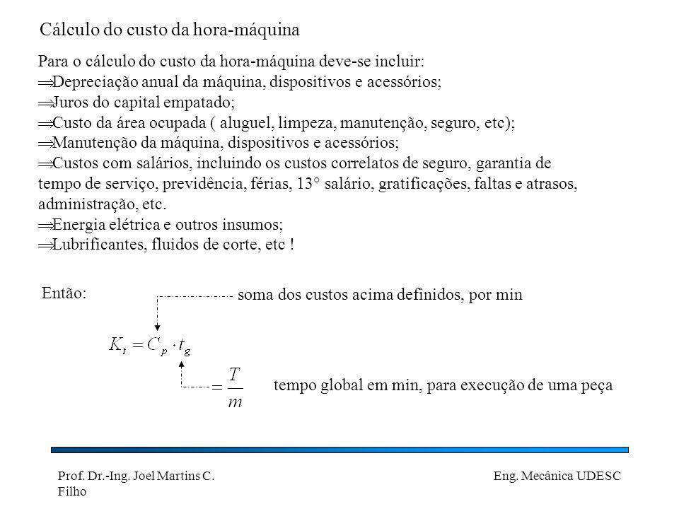 Prof. Dr.-Ing. Joel Martins C. Filho Eng. Mecânica UDESC Cálculo do custo da hora-máquina Para o cálculo do custo da hora-máquina deve-se incluir: Dep