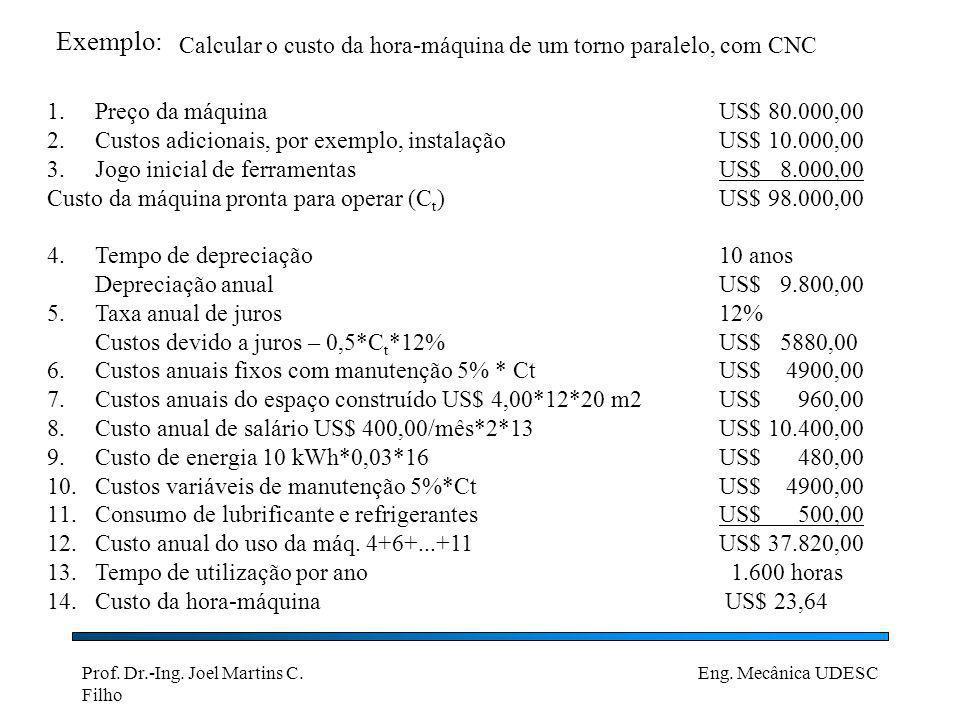 Prof. Dr.-Ing. Joel Martins C. Filho Eng. Mecânica UDESC Exemplo: Calcular o custo da hora-máquina de um torno paralelo, com CNC 1.Preço da máquina US