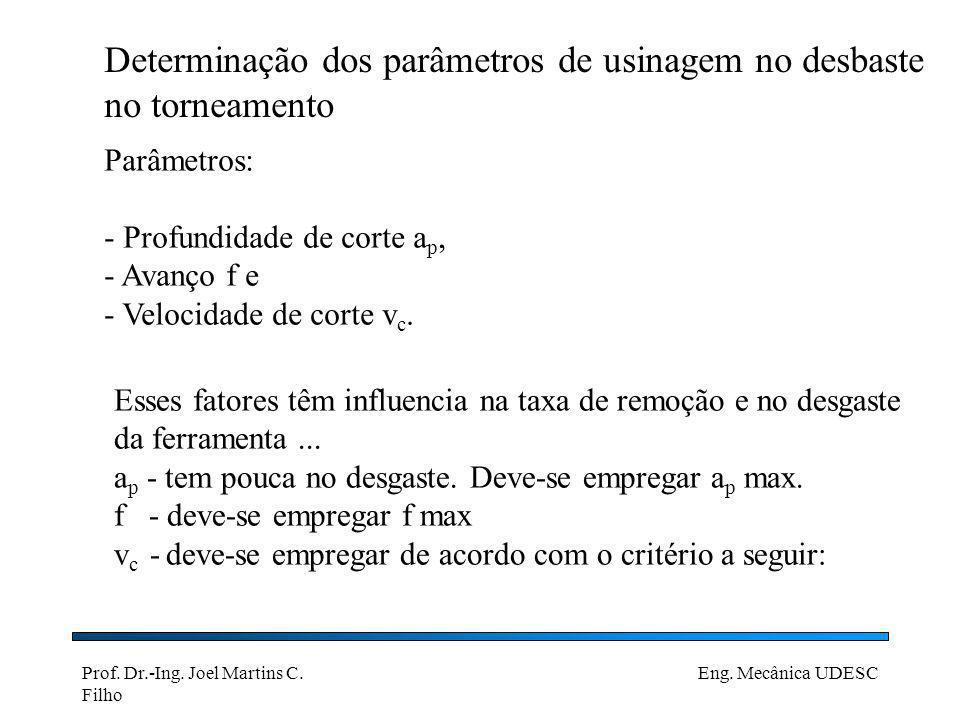 Prof. Dr.-Ing. Joel Martins C. Filho Eng. Mecânica UDESC Determinação dos parâmetros de usinagem no desbaste no torneamento Parâmetros: - Profundidade