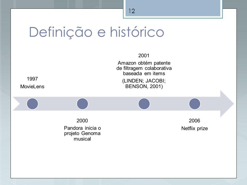 12 Definição e histórico