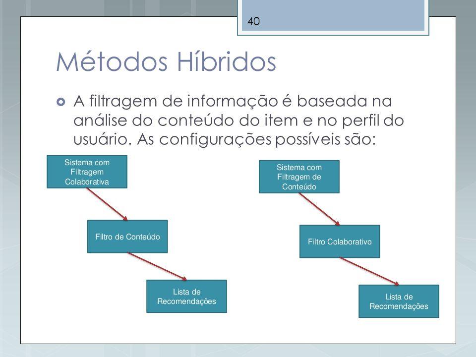 40 Métodos Híbridos A filtragem de informação é baseada na análise do conteúdo do item e no perfil do usuário. As configurações possíveis são: e...