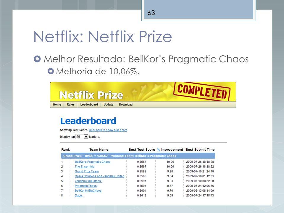63 Netflix: Netflix Prize Melhor Resultado: BellKors Pragmatic Chaos Melhoria de 10,06%.