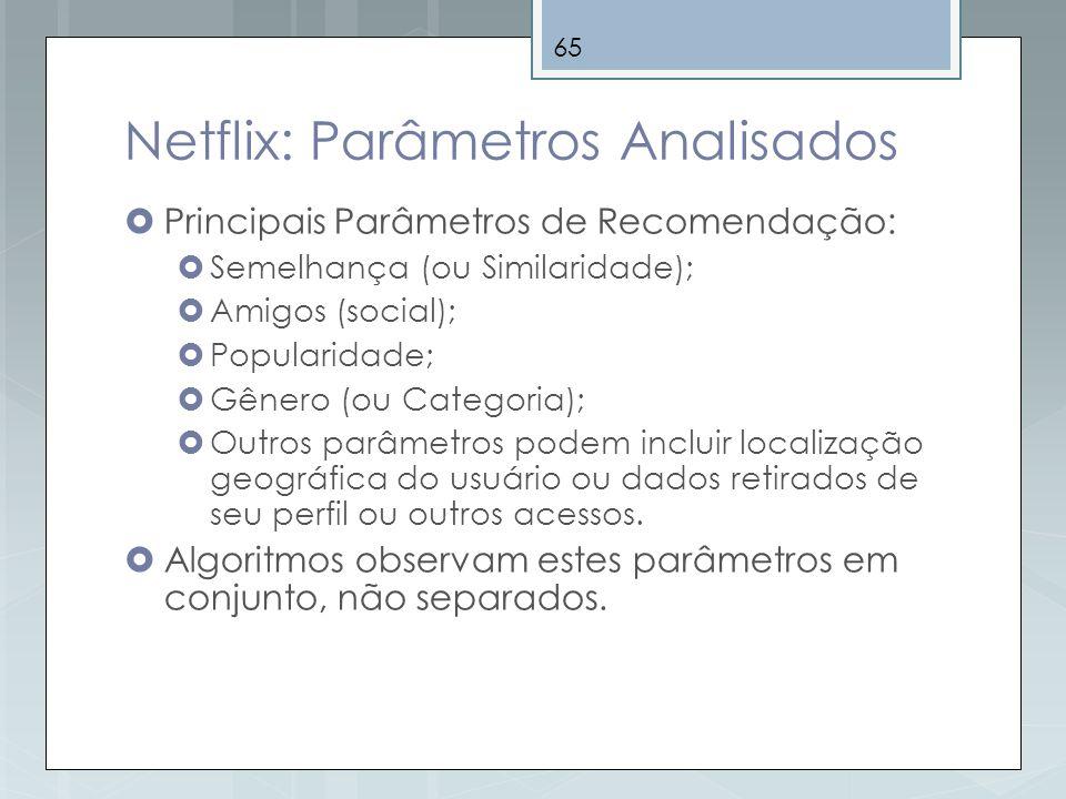 65 Netflix: Parâmetros Analisados Principais Parâmetros de Recomendação: Semelhança (ou Similaridade); Amigos (social); Popularidade; Gênero (ou Categ