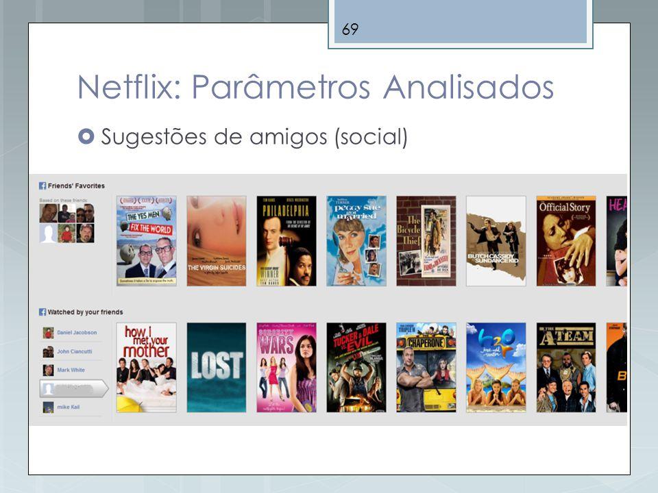 69 Netflix: Parâmetros Analisados Sugestões de amigos (social)