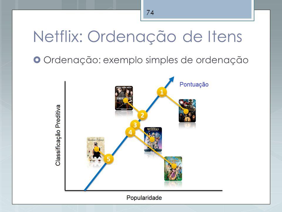 74 Netflix: Ordenação de Itens Ordenação: exemplo simples de ordenação