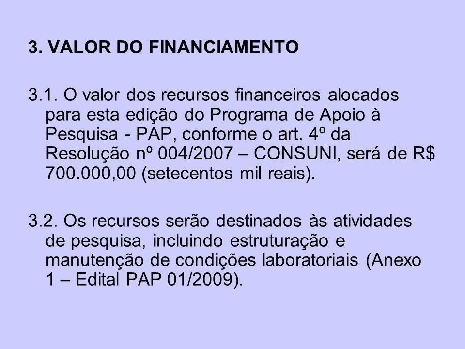 3. VALOR DO FINANCIAMENTO 3.1. O valor dos recursos financeiros alocados para esta edição do Programa de Apoio à Pesquisa - PAP, conforme o art. 4º da