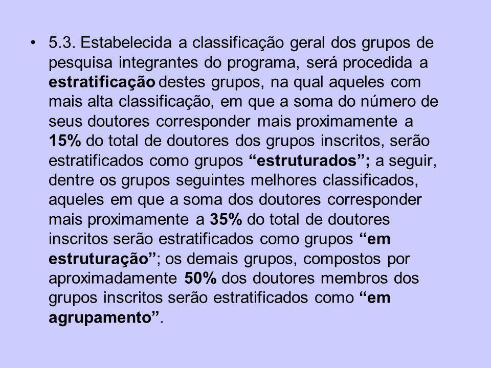 5.3. Estabelecida a classificação geral dos grupos de pesquisa integrantes do programa, será procedida a estratificação destes grupos, na qual aqueles