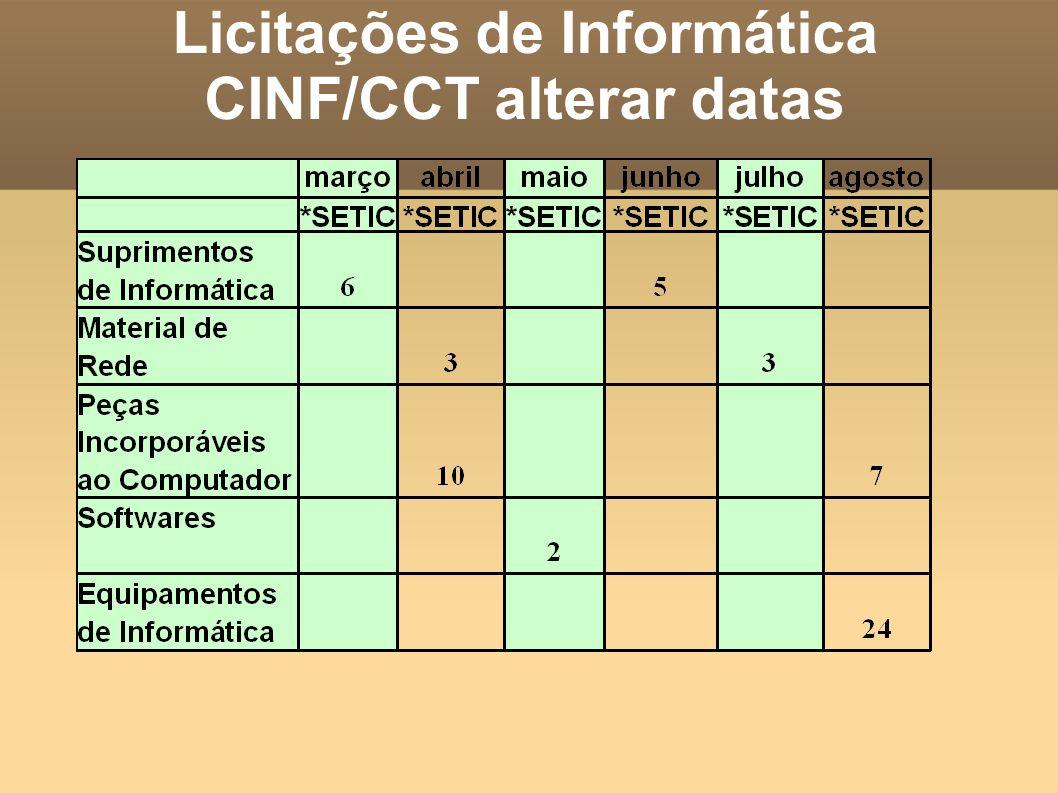 Licitações de Informática CINF/CCT alterar datas