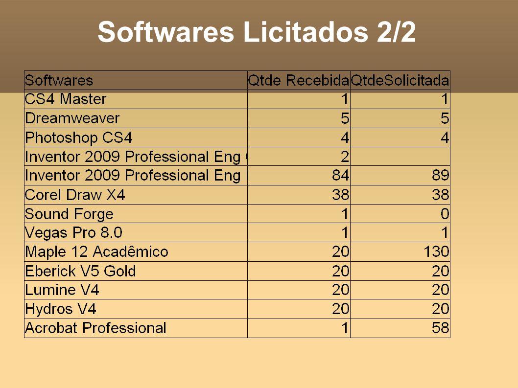 Softwares Licitados 2/2