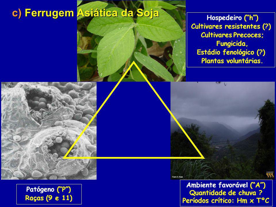 Patógeno (P) Raças (9 e 11) Hospedeiro (h) Cultivares resistentes (?) Cultivares Precoces; Fungicida, Estádio fenológico (?) Plantas voluntárias. Ambi