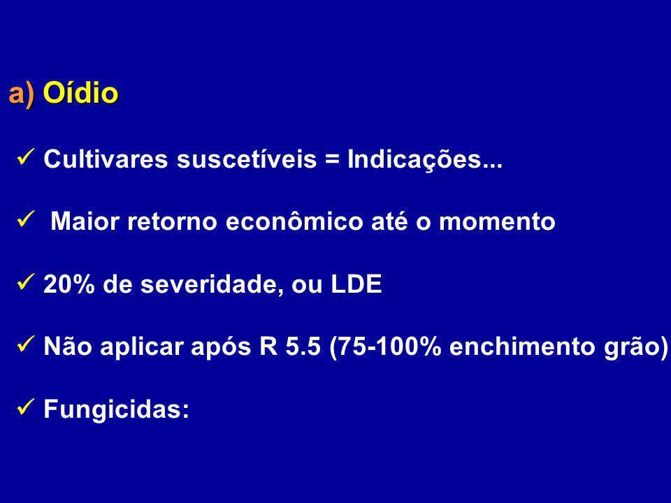a) Oídio Cultivares suscetíveis = Indicações... Maior retorno econômico até o momento 20% de severidade, ou LDE Não aplicar após R 5.5 (75-100% enchim