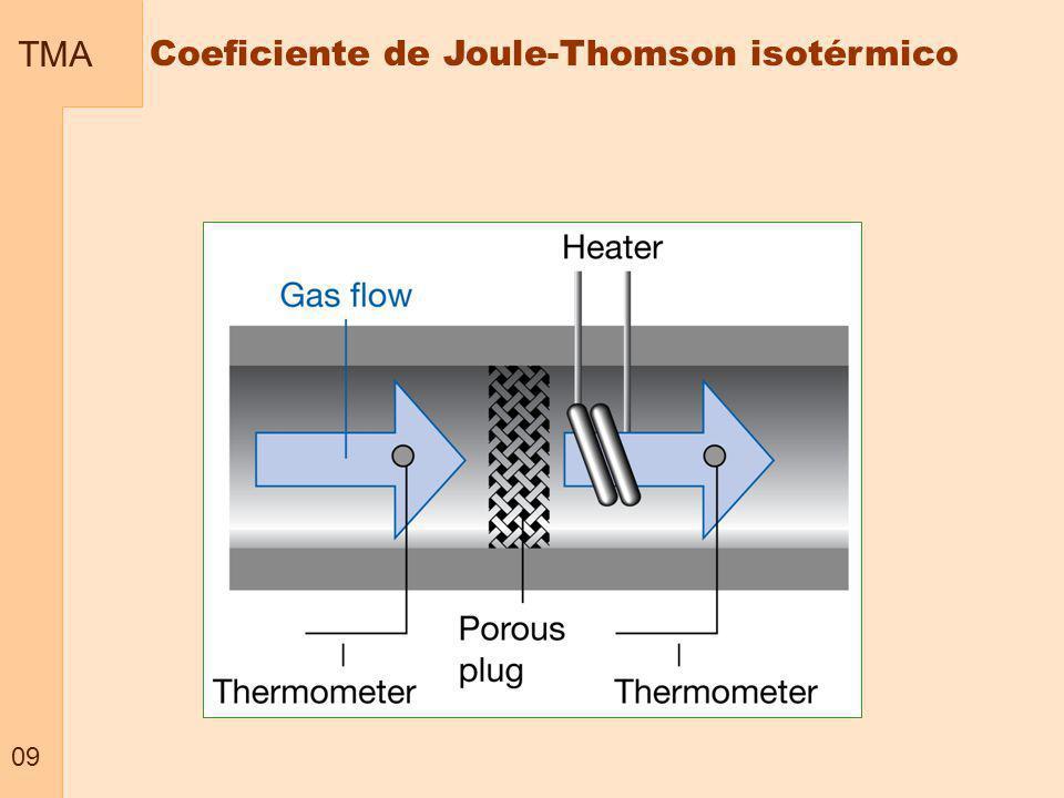 TMA 09 Coeficiente de Joule-Thomson isotérmico