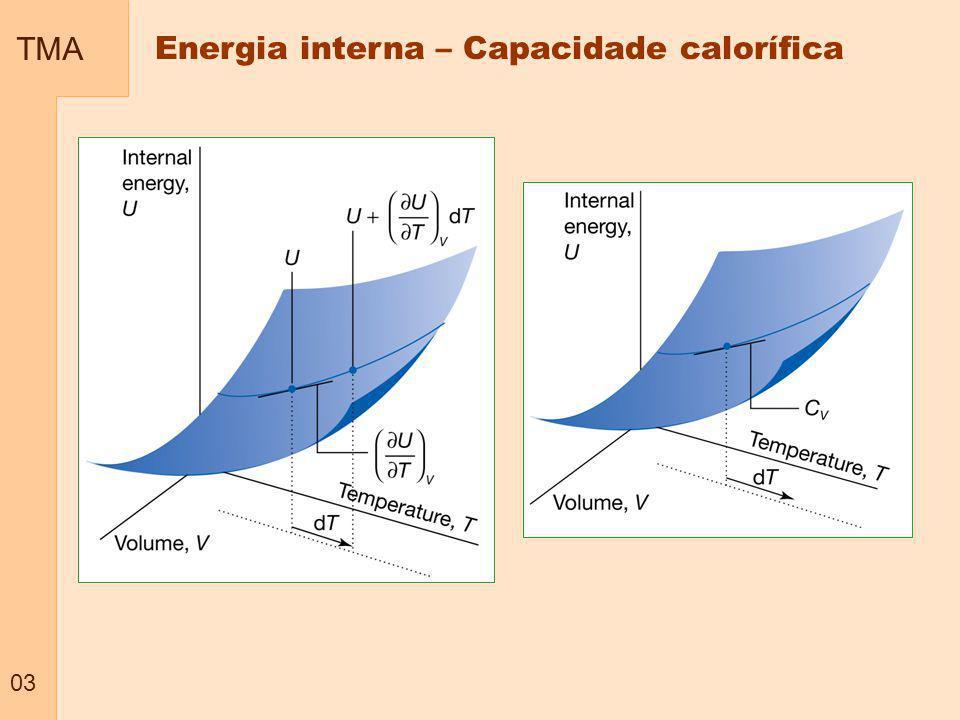 TMA 04 Energia interna – pressão interna