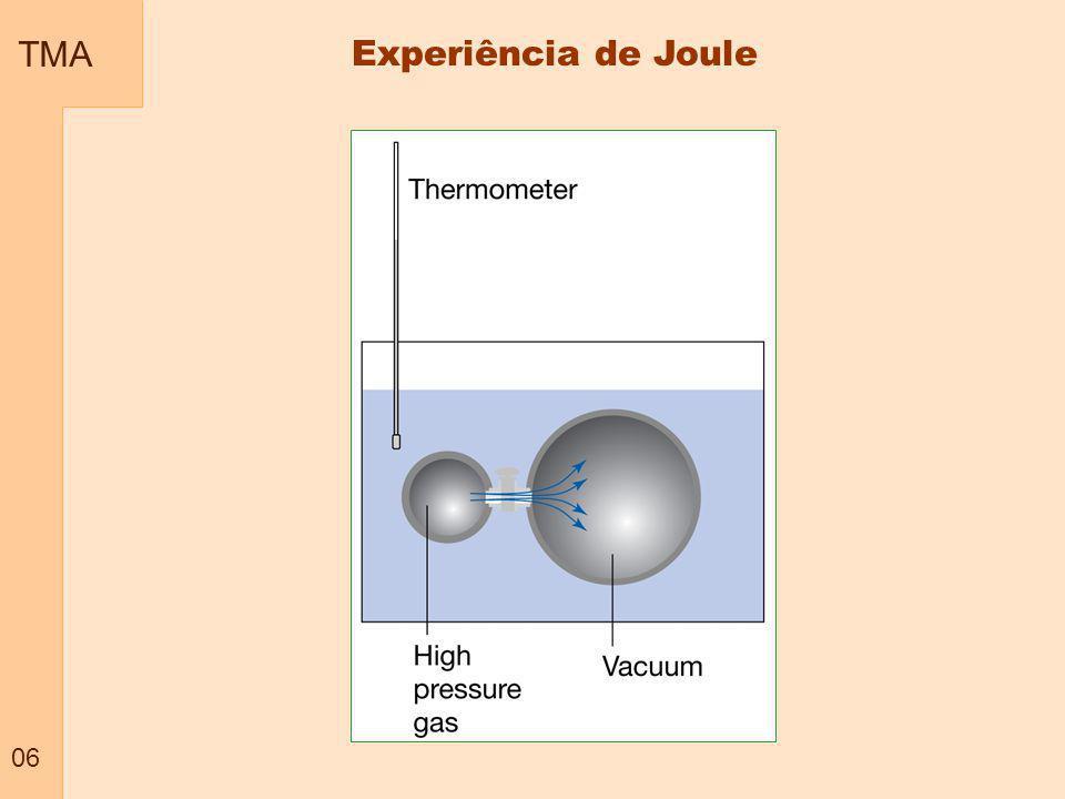 TMA 06 Experiência de Joule