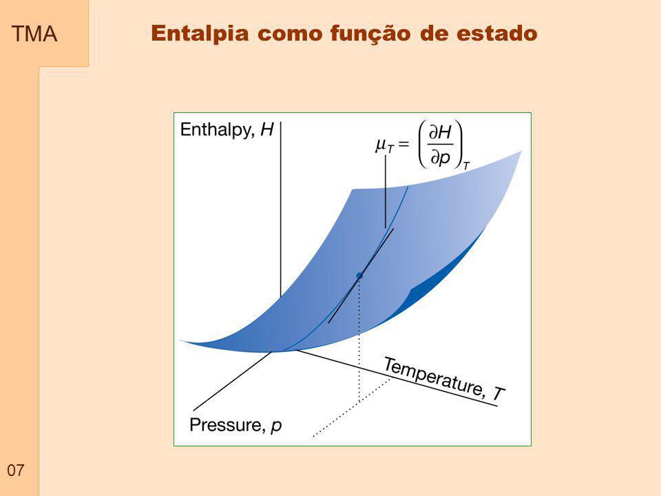 TMA 07 Entalpia como função de estado