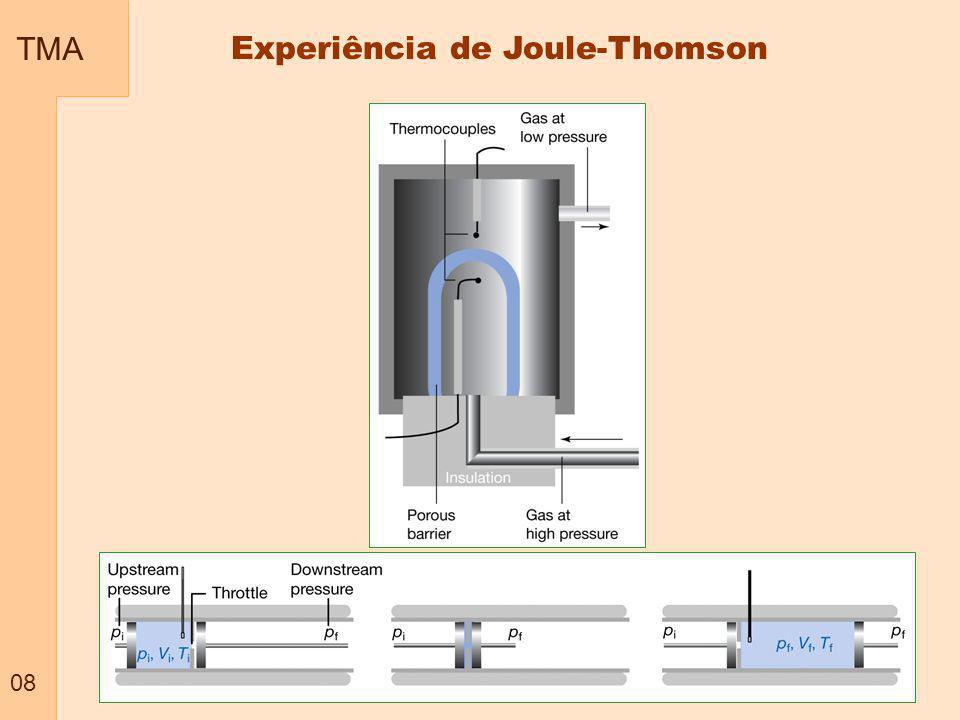TMA 08 Experiência de Joule-Thomson