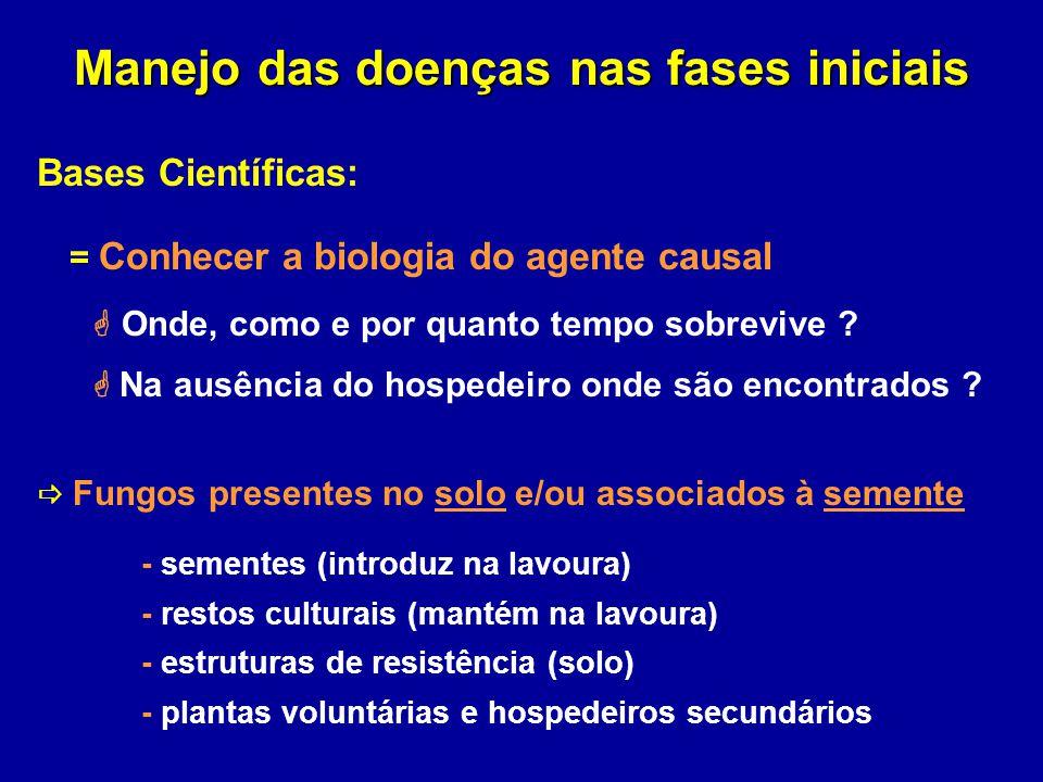 Manejo das doenças nas fases iniciais Bases Científicas: = Conhecer a biologia do agente causal Onde, como e por quanto tempo sobrevive ? Na ausência
