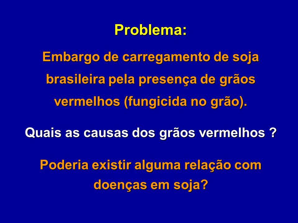 Problema: Embargo de carregamento de soja brasileira pela presença de grãos vermelhos (fungicida no grão). Quais as causas dos grãos vermelhos ? Poder