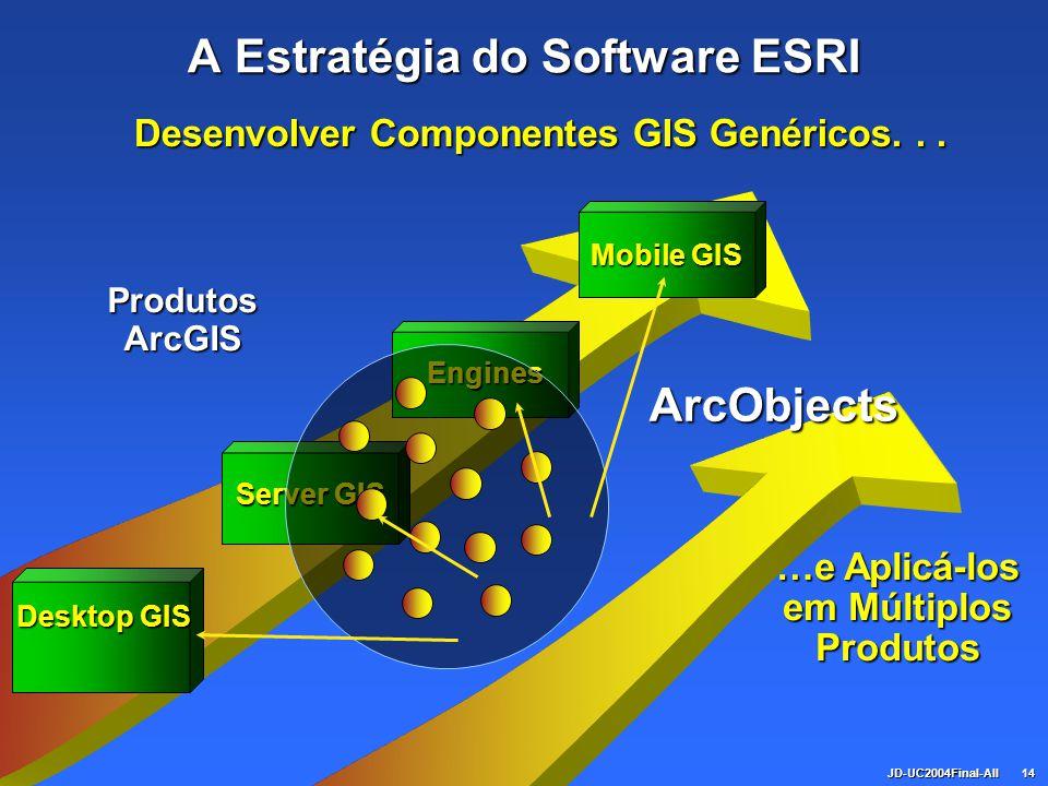 JD-UC2004Final-All14 A Estratégia do Software ESRI Desenvolver Componentes GIS Genéricos... Desenvolver Componentes GIS Genéricos... Engines Server GI