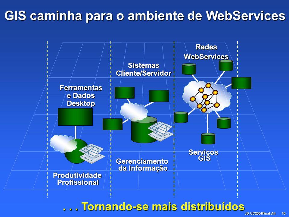 JD-UC2004Final-All15... Tornando-se mais distribuídos GIS caminha para o ambiente de WebServices Ferramentas e Dados Desktop Sistemas Cliente/Servidor