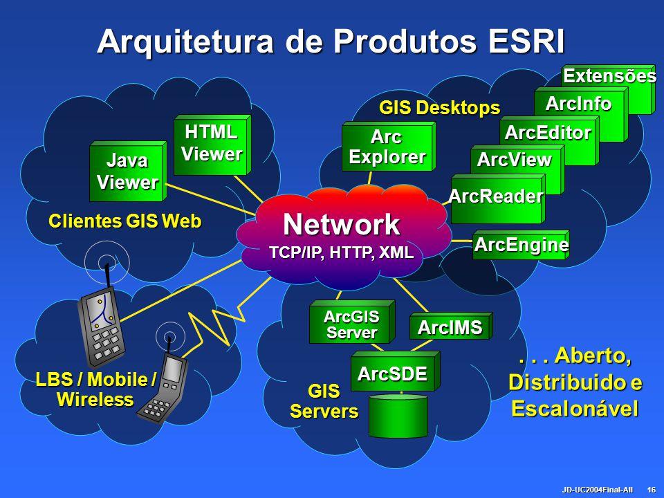 JD-UC2004Final-All16 Extensões Arquitetura de Produtos ESRI LBS / Mobile / Wireless GIS Desktops... Aberto, Distribuido e Escalonável ArcExplorer ArcV