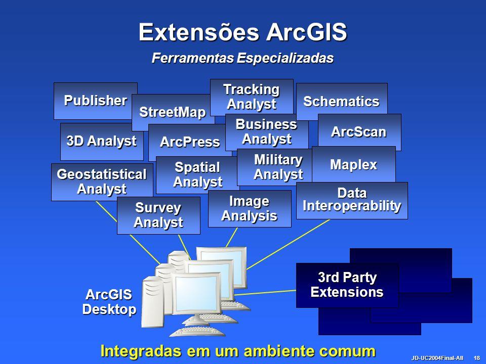 JD-UC2004Final-All18 Ferramentas Especializadas Integradas em um ambiente comum Publisher 3D Analyst Extensões ArcGIS 3rd Party Extensions Geostatisti