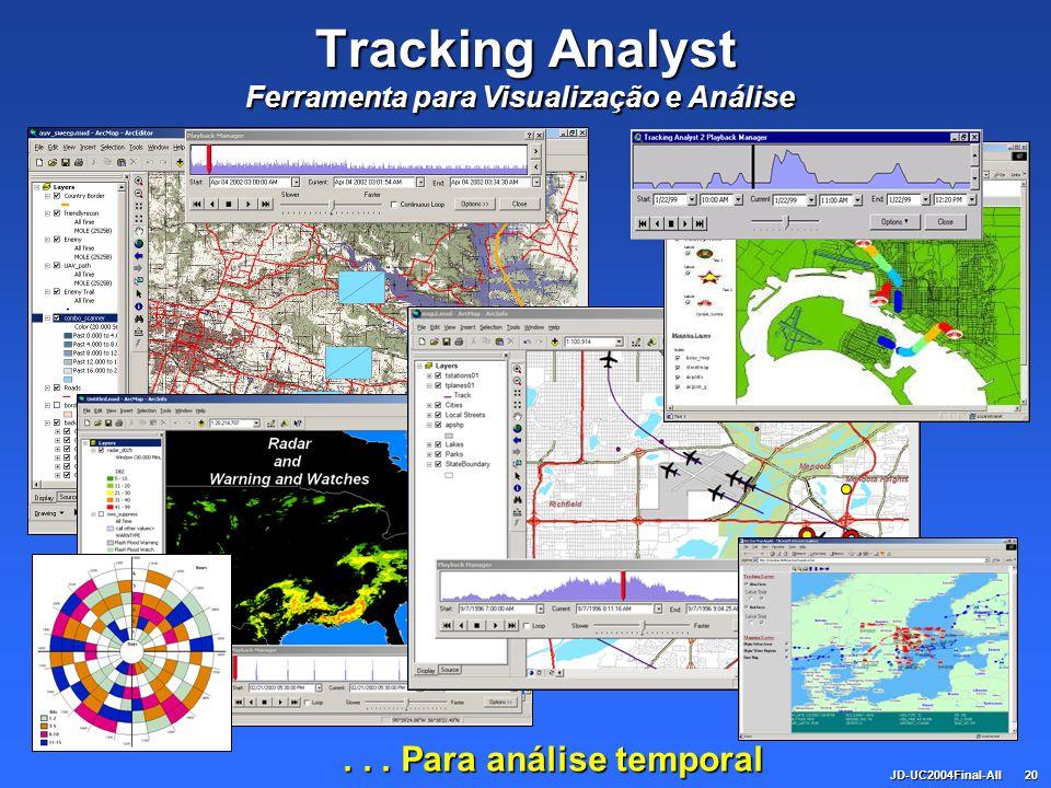 JD-UC2004Final-All20... Para análise temporal Tracking Analyst Ferramenta para Visualização e Análise
