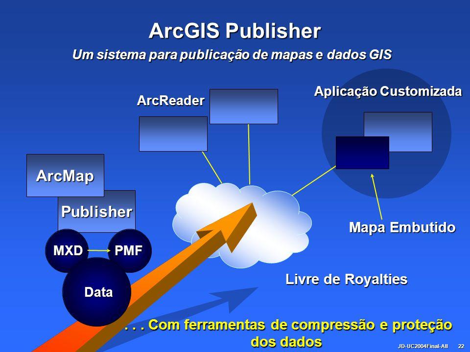 JD-UC2004Final-All22 Publisher Um sistema para publicação de mapas e dados GIS ArcReader Aplicação Customizada Mapa Embutido Mapa Embutido Data PMFMXD