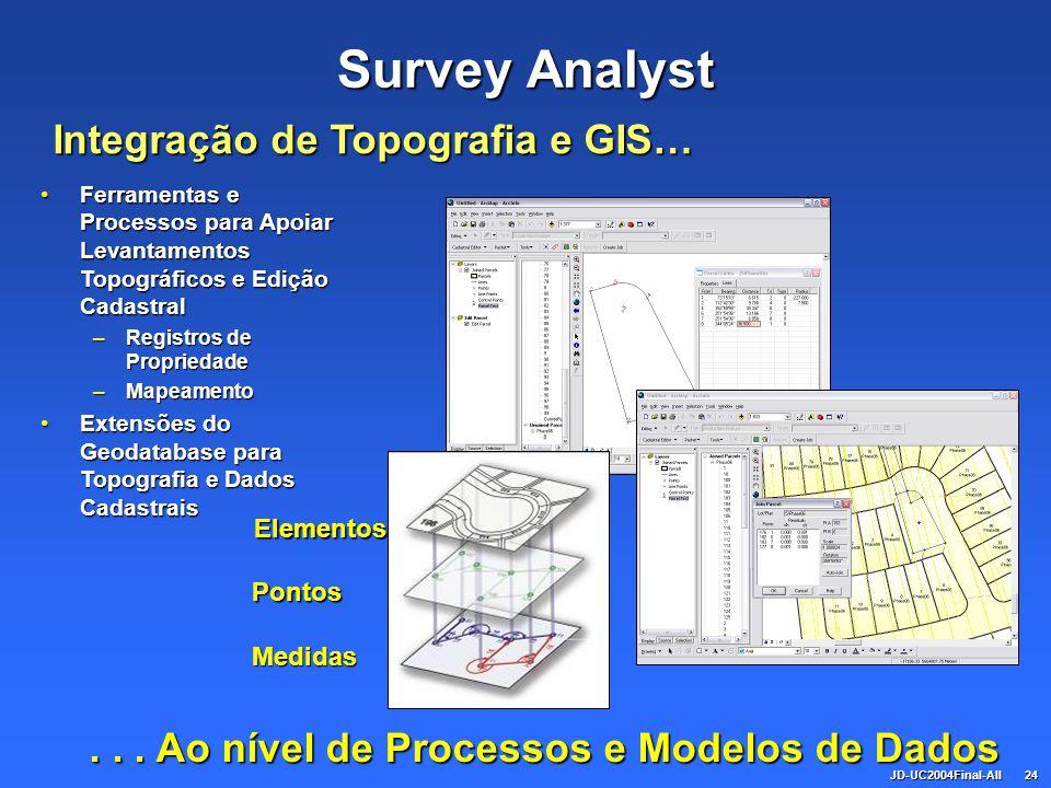 JD-UC2004Final-All24 Survey Analyst Ferramentas e Processos para Apoiar Levantamentos Topográficos e Edição CadastralFerramentas e Processos para Apoi