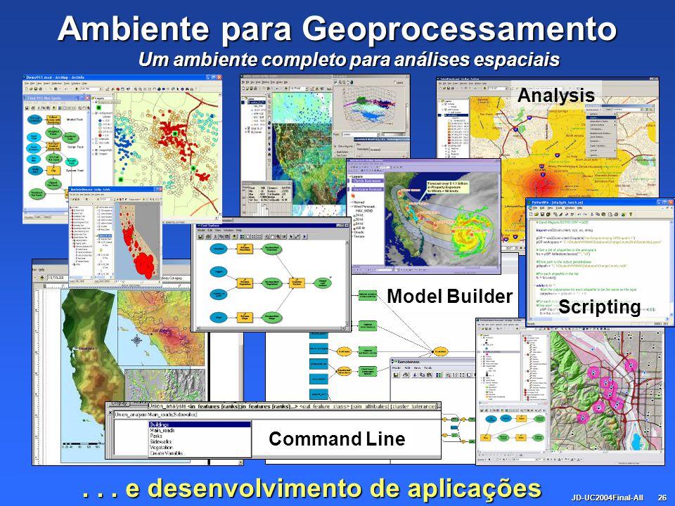 JD-UC2004Final-All26 Ambiente para Geoprocessamento... e desenvolvimento de aplicações Um ambiente completo para análises espaciais Analysis Model Bui
