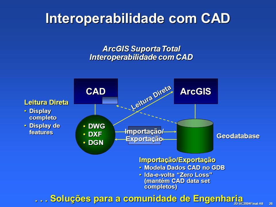 JD-UC2004Final-All28 Interoperabilidade com CAD CADArcGIS Leitura Direta Display completo Display completo Display de features Display de features Arc