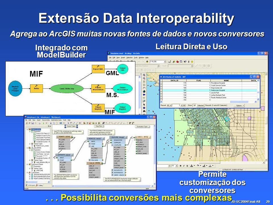 JD-UC2004Final-All29 Leitura Direta e Uso Integrado com ModelBuilder Permite customização dos conversores MIF GML M.S. MIF Agrega ao ArcGIS muitas nov