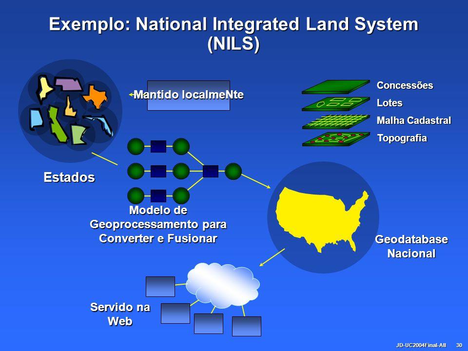 JD-UC2004Final-All30 Estados ConcessõesLotes Malha Cadastral Topografia Mantido localmeNte Modelo de Geoprocessamento para Converter e Fusionar Servid