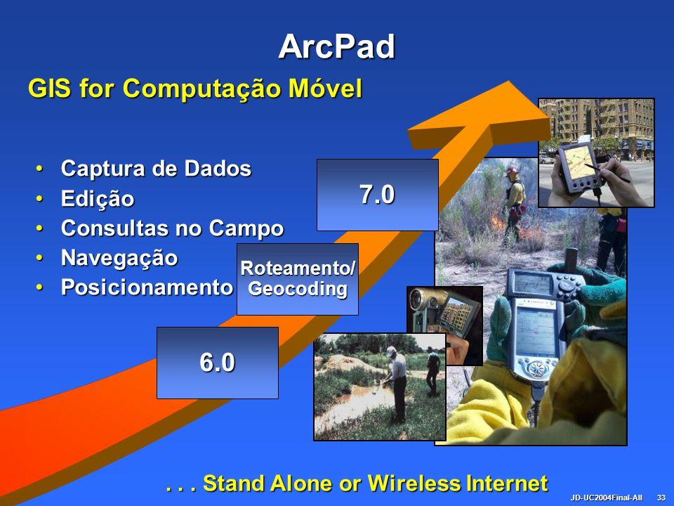 JD-UC2004Final-All33 Captura de DadosCaptura de Dados EdiçãoEdição Consultas no CampoConsultas no Campo NavegaçãoNavegação PosicionamentoPosicionament