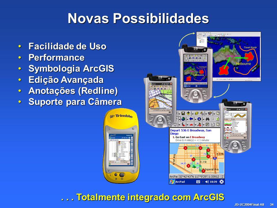 JD-UC2004Final-All34 Novas Possibilidades... Totalmente integrado com ArcGIS Facilidade de UsoFacilidade de Uso PerformancePerformance Symbologia ArcG