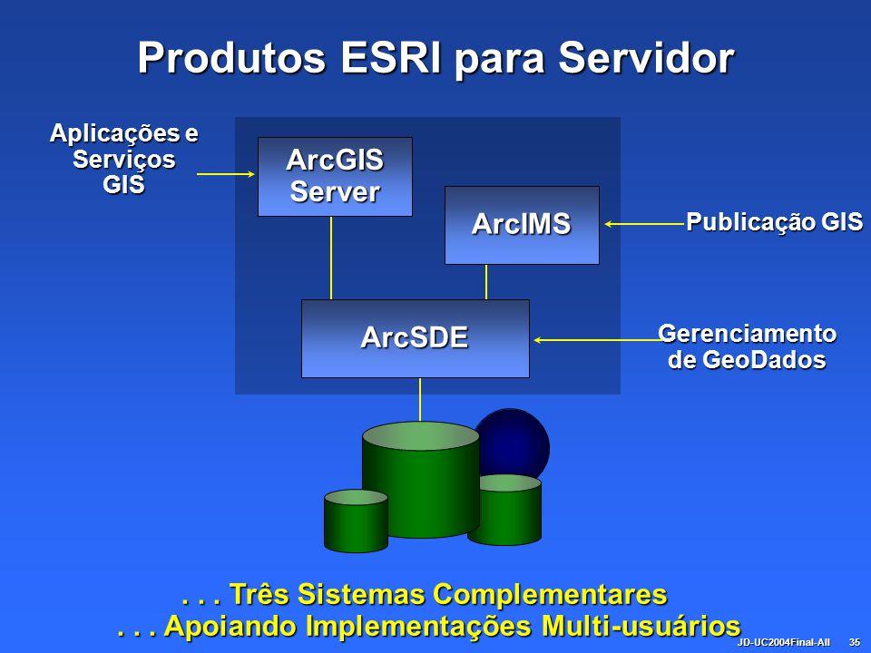 JD-UC2004Final-All35 Produtos ESRI para Servidor Publicação GIS Gerenciamento de GeoDados Aplicações e Serviços GIS ArcGISServer ArcIMS ArcSDE... Três