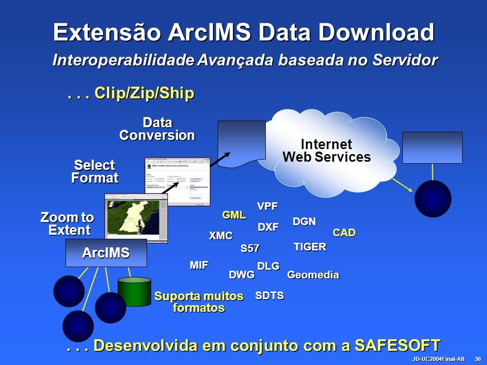 JD-UC2004Final-All36 Internet Web Services Extensão ArcIMS Data Download SelectFormat Data Conversion Zoom to Extent... Clip/Zip/Ship TIGER DXF VPF S5