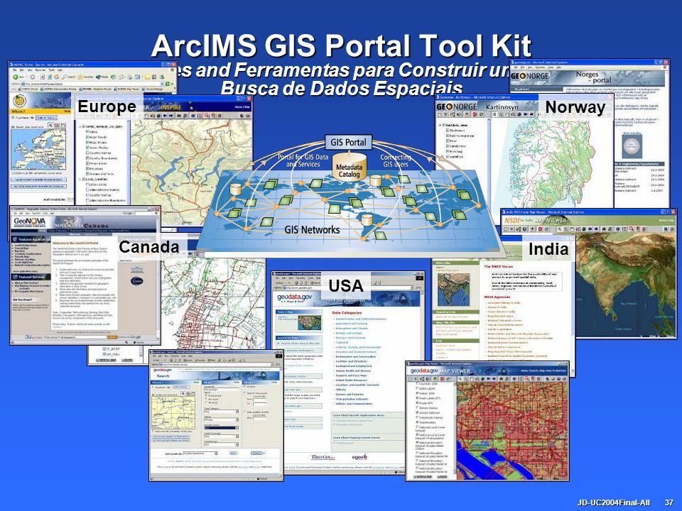 JD-UC2004Final-All37 ArcIMS GIS Portal Tool Kit Componentes and Ferramentas para Construir um Serviço de Busca de Dados Espaciais Europe Canada Norway