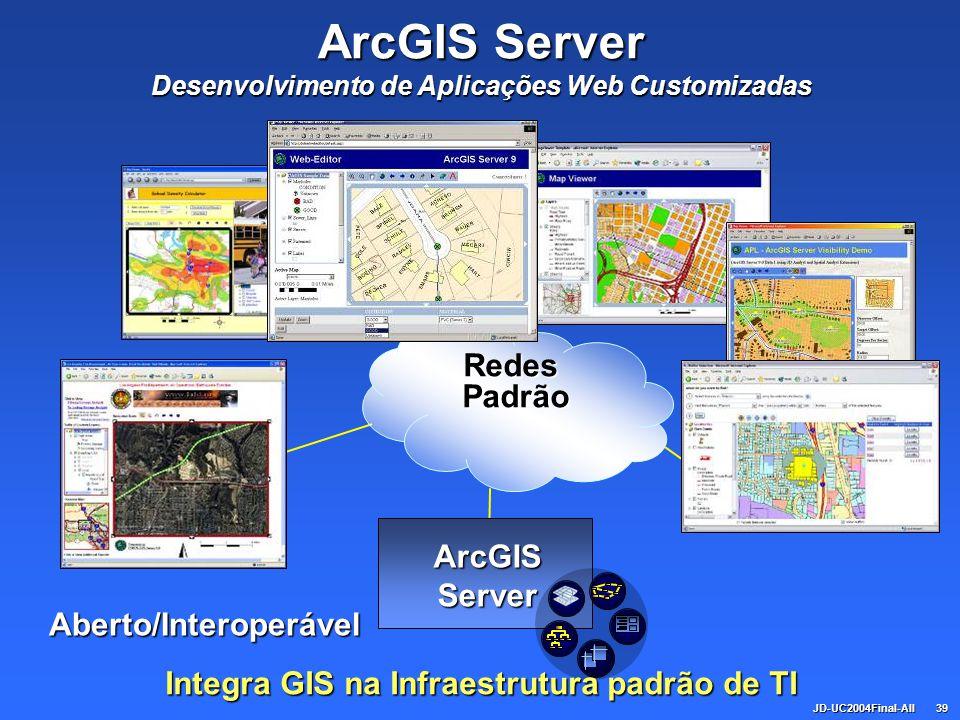 JD-UC2004Final-All39 ArcGIS Server Desenvolvimento de Aplicações Web Customizadas Aberto/Interoperável ArcGISServer RedesPadrão Integra GIS na Infraes
