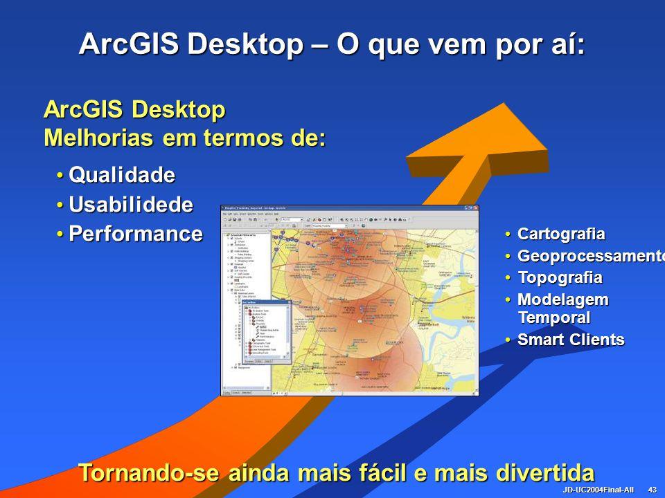 JD-UC2004Final-All43 ArcGIS Desktop – O que vem por aí: Qualidade Qualidade Usabilidede Usabilidede Performance Performance ArcGIS Desktop Melhorias e