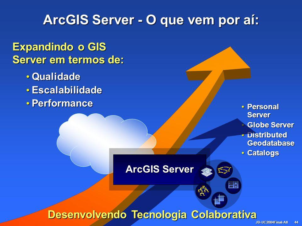 JD-UC2004Final-All44 ArcGIS Server - O que vem por aí: Qualidade Qualidade Escalabilidade Escalabilidade Performance Performance Expandindo o GIS Serv