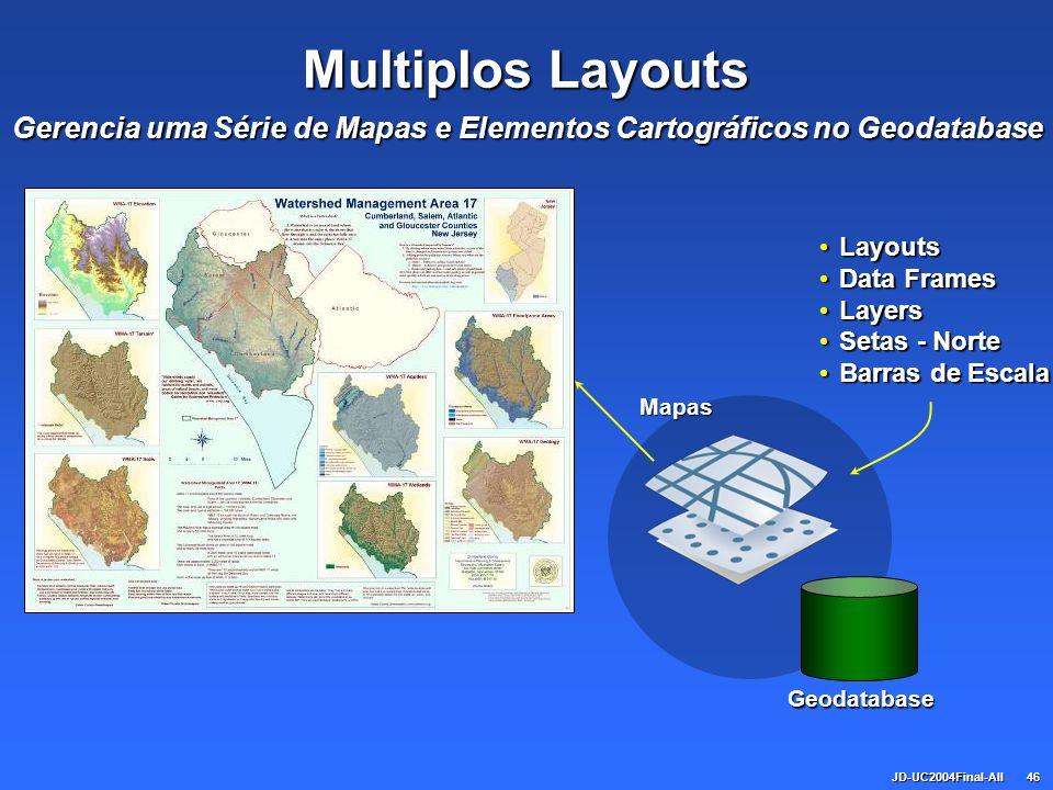 JD-UC2004Final-All46 Multiplos Layouts Layouts Layouts Data Frames Data Frames Layers Layers Setas - Norte Setas - Norte Barras de Escala Barras de Es
