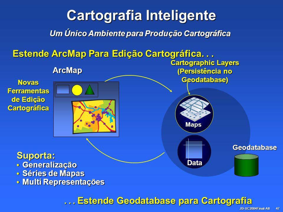 JD-UC2004Final-All47 Cartografia Inteligente Data ArcMap Estende ArcMap Para Edição Cartográfica... Geodatabase Cartographic Layers (Persistência no G