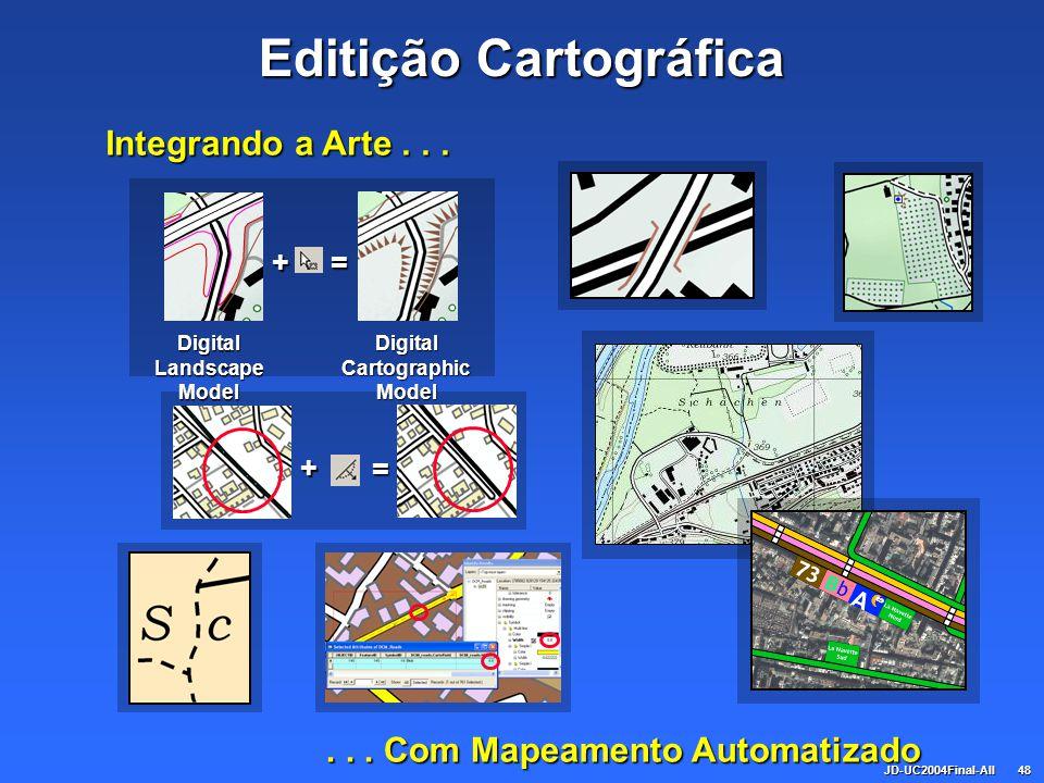 JD-UC2004Final-All48 Editição Cartográfica + = Digital Landscape Model Digital Cartographic Model +=... Com Mapeamento Automatizado Integrando a Arte.