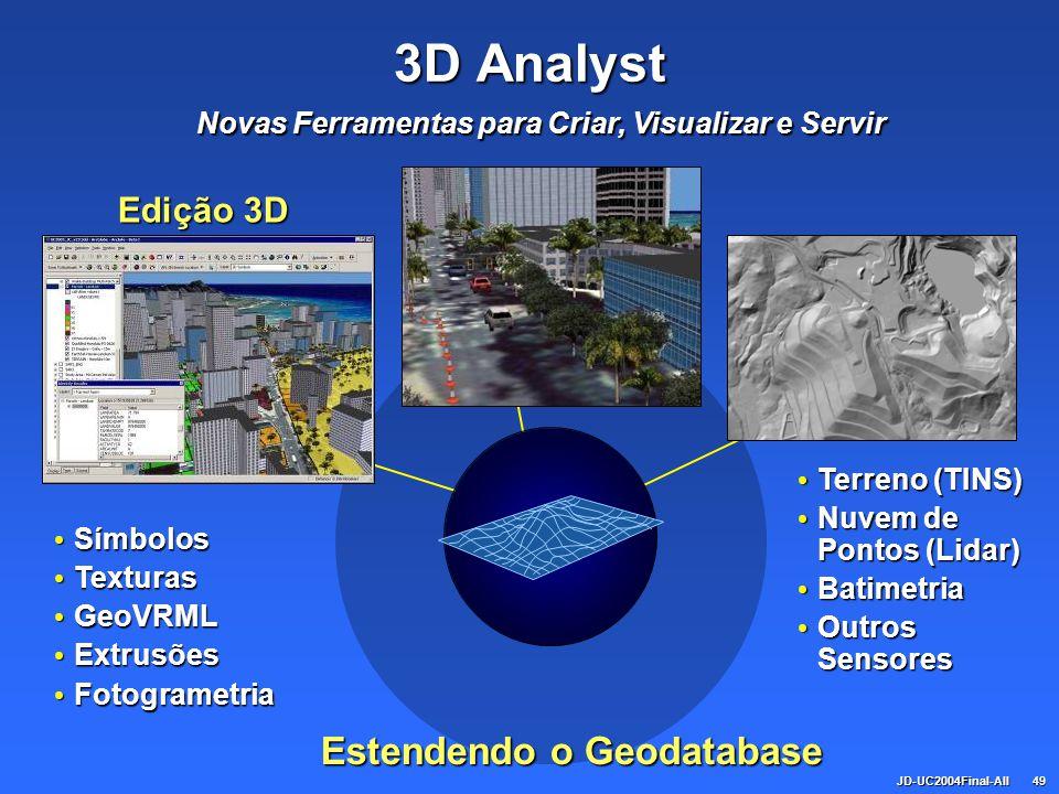 JD-UC2004Final-All49 Terreno (TINS) Terreno (TINS) Nuvem de Pontos (Lidar) Nuvem de Pontos (Lidar) Batimetria Batimetria Outros Sensores Outros Sensor