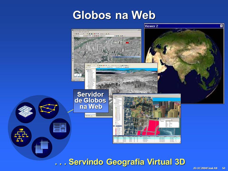 JD-UC2004Final-All50 Globos na Web... Servindo Geografia Virtual 3D Servidor de Globos na Web