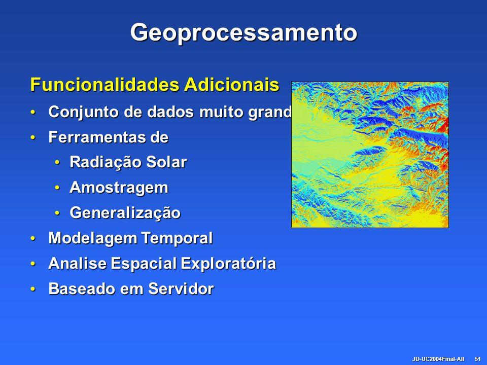JD-UC2004Final-All51 Geoprocessamento Funcionalidades Adicionais Conjunto de dados muito grandes Conjunto de dados muito grandes Ferramentas de Ferram